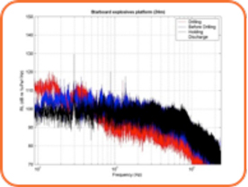 Underwater-noise-assessments-modelling-Services