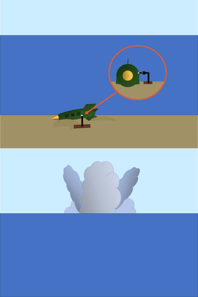 Figure 1: Example schematic of EOD procedure (top) and surface view of explosion caused by detonation of underwater UXO (bottom). ©OSC 2020